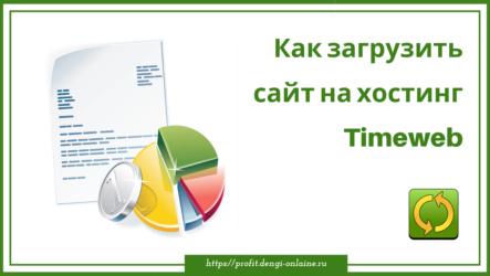Как загрузить сайт на хостинг Timeweb
